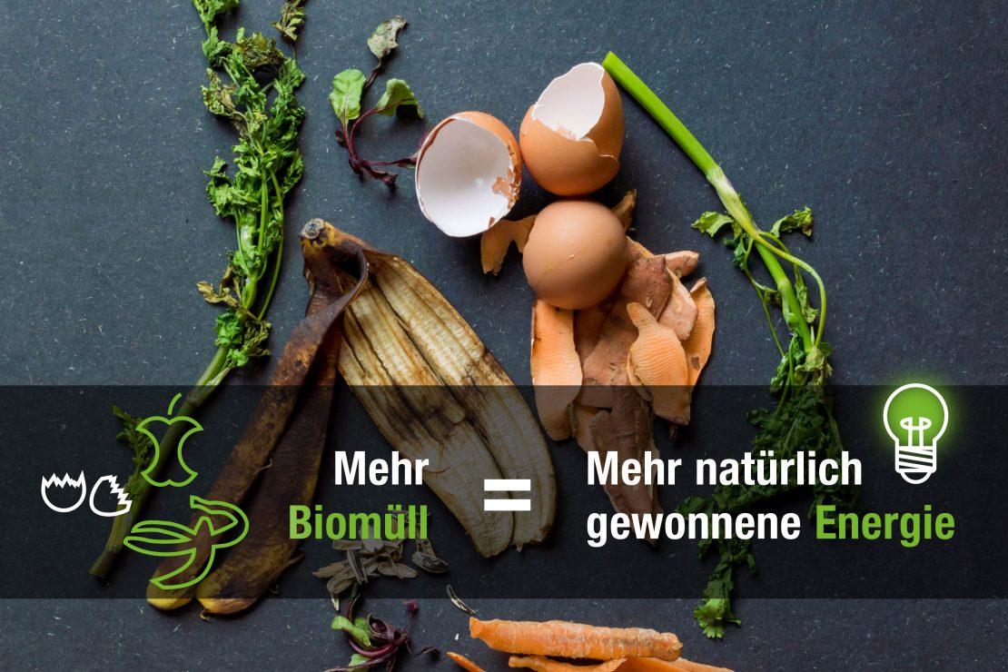 Grafik zu Energie aus Bioabfällen